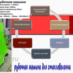 промышленная гильотина для вОлокон